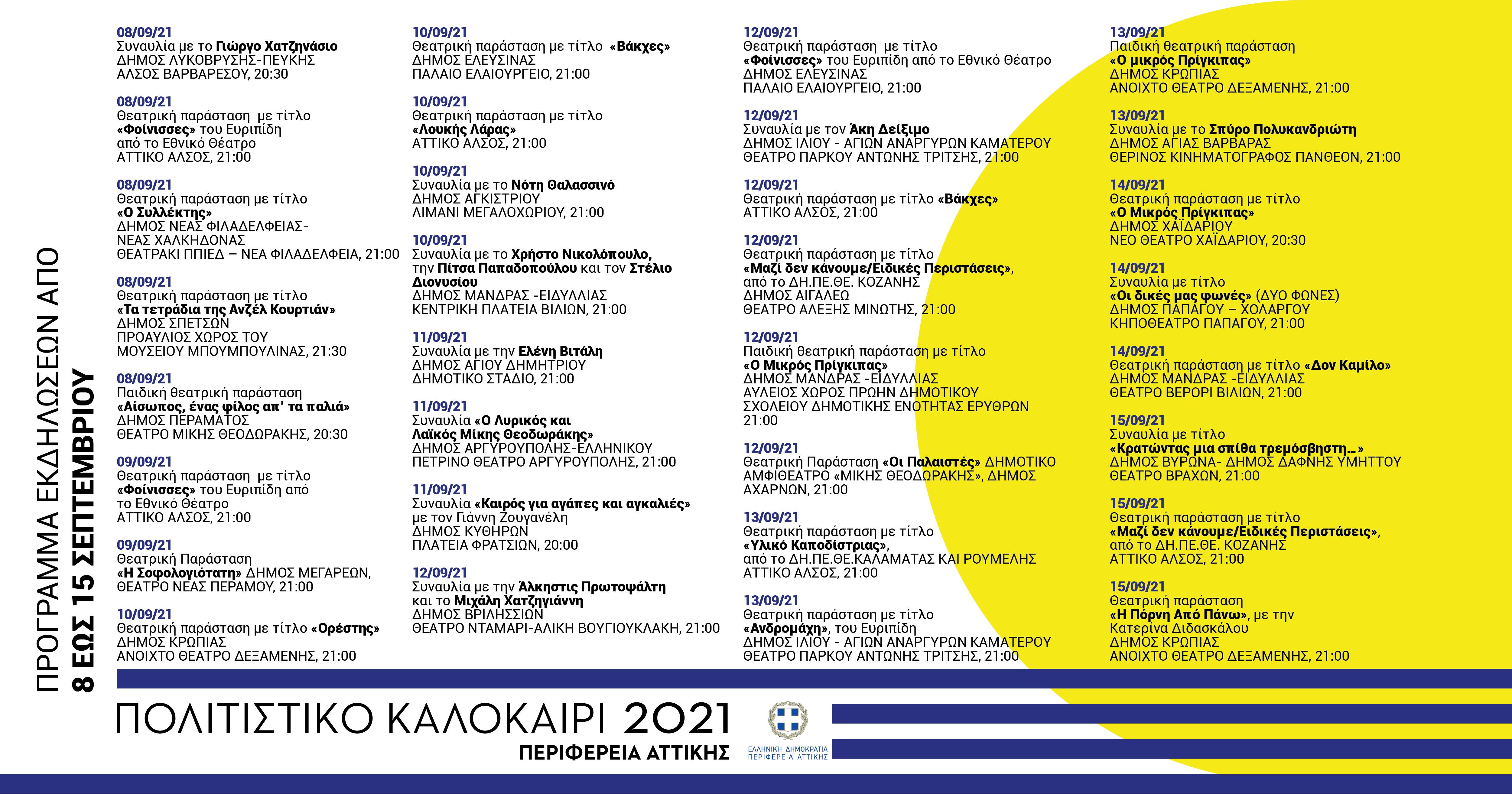 PERIFEREIA_EVENT_8-15.9.2021